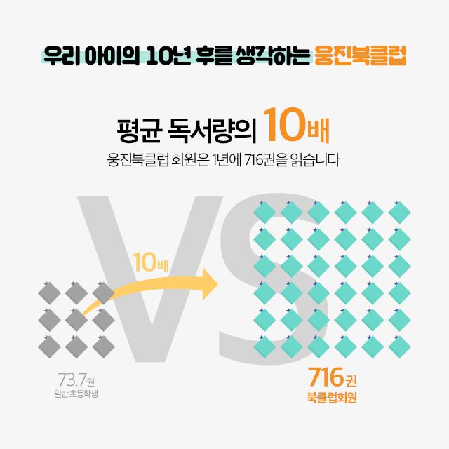 슬라이드 이미지11